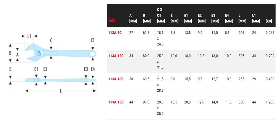 Clé à Molette Chromée - 113A.C - Facom - Caractéristiques techniques