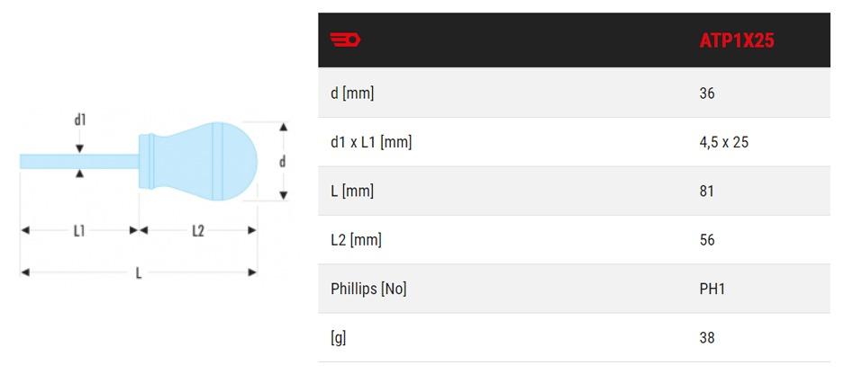 Tournevis PROTWIST ATP1X25 Pour Vis Cruciformes - Lame Courte - Facom - Caractéristiques techniques