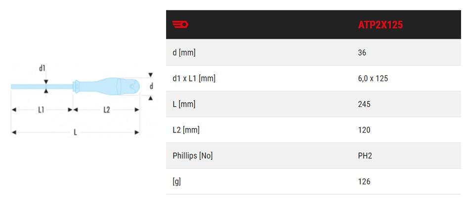 Tournevis PROTWIST ATP2X125 Pour Vis PH2 – Facom - Caractéristiques techniques