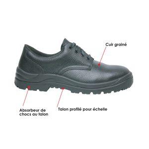 Chaussures de sécurité basses – GANGE