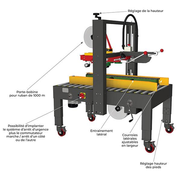 Machine à poser de l'adhésif avec porte bobine - Caractéristiques