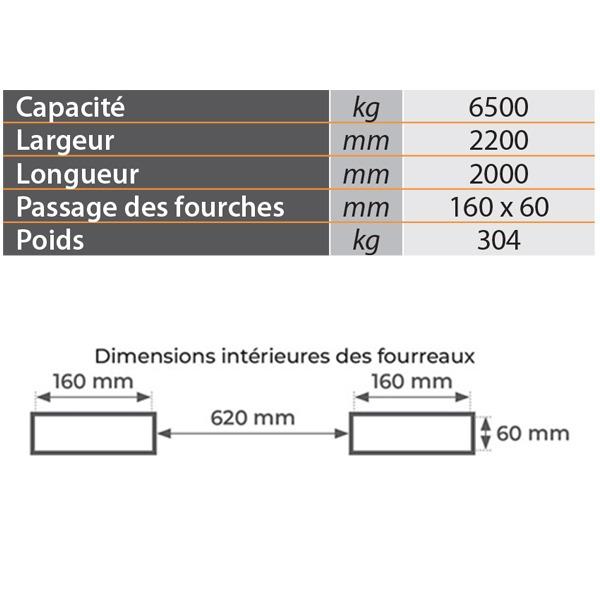 Pont De Chargement - Capacité De 6500 Kg - Caractéristiques techniques