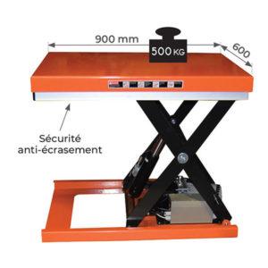Caractéristiques Techniques De Cette Table Elévatrice Eléctrique d'une capacité de 500 Kg